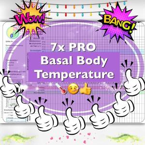 basal temperature 7 reasons